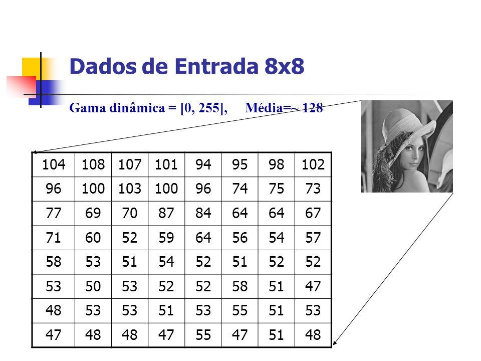 Dados de Entrada 8x8 Gama dinâmica = [0, 255], Média=~ 128. 104. 108. 107. 101. 94. 95. 98.